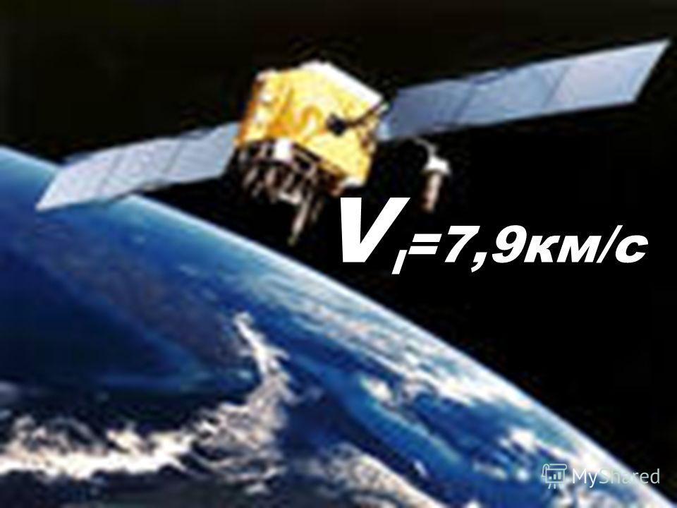 V I =7,9км/с