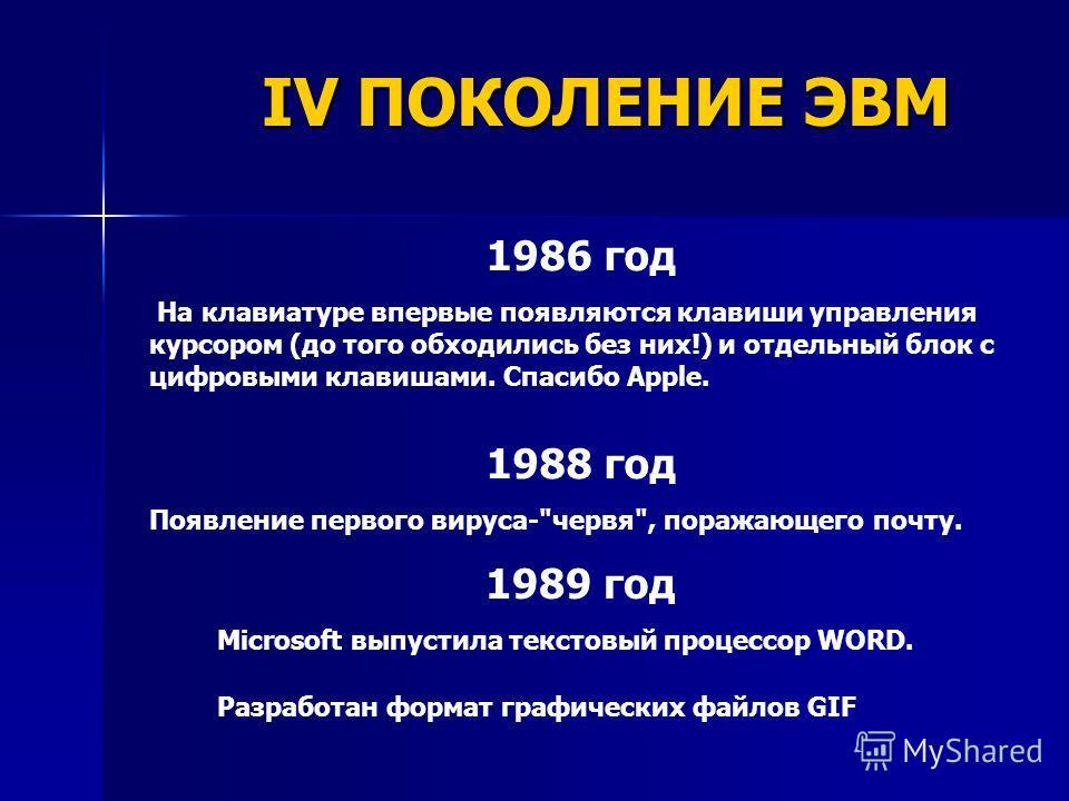1986 год На клавиатуре впервые появляются клавиши управления курсором (до того обходились без них!) и отдельный блок с цифровыми клавишами. Спасибо Apple. 1988 год Появление первого вируса-