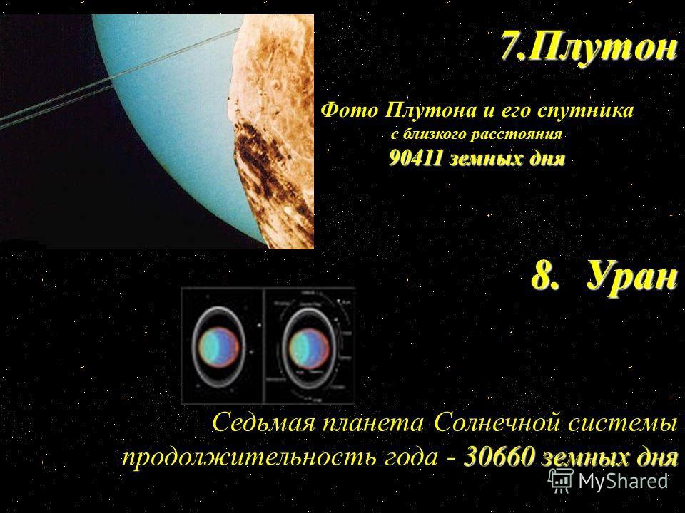 8. Уран 30660 земных дня Седьмая планета Солнечной системы продолжительность года - 30660 земных дня 90411 земных дня Фото Плутона и его спутника с близкого расстояния 90411 земных дня7.Плутон