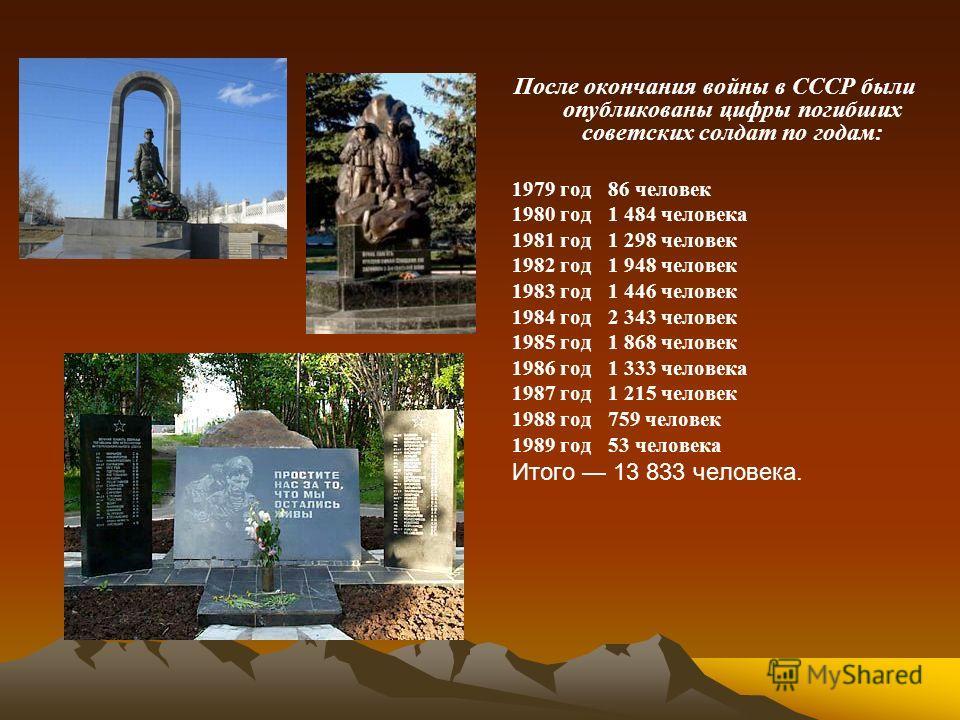 После окончания войны в СССР были опубликованы цифры погибших советских солдат по годам: 1979 год86 человек 1980 год1 484 человека 1981 год1 298 человек 1982 год1 948 человек 1983 год1 446 человек 1984 год2 343 человек 1985 год1 868 человек 1986 год1