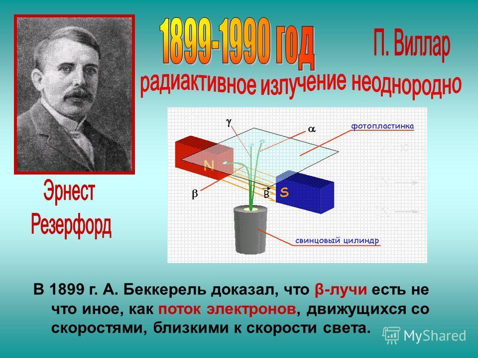 В 1899 г. А. Беккерель доказал, что β-лучи есть не что иное, как поток электронов, движущихся со скоростями, близкими к скорости света.