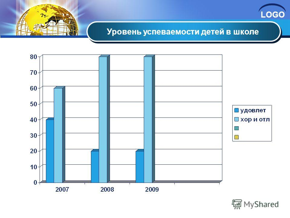 LOGO Уровень успеваемости детей в школе