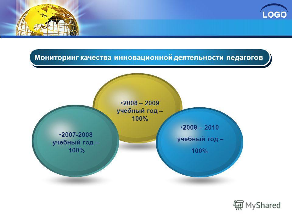 LOGO Мониторинг качества инновационной деятельности педагогов 2007-2008 учебный год – 100% 2008 – 2009 учебный год – 100% 2009 – 2010 учебный год – 100%