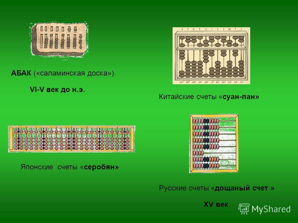 АБАК («саламинская доска») Китайские счеты «суан-пан» Японские счеты «серобян» Русские счеты «дощаный счет » VI-V век до н.э. XV век