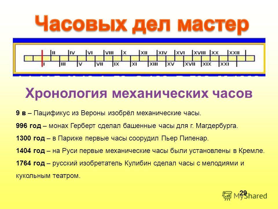 Хронология механических часов 9 в – Пацификус из Вероны изобрёл механические часы. 996 год – монах Герберт сделал башенные часы для г. Магдербурга. 1300 год – в Париже первые часы соорудил Пьер Пипенар. 1404 год – на Руси первые механические часы был