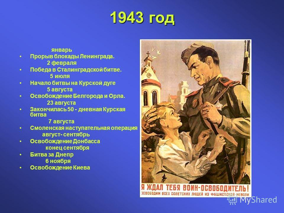 январь Прорыв блокады Ленинграда. 2 февраля Победа в Сталинградской битве. 5 июля Начало битвы на Курской дуге 5 августа Освобождение Белгорода и Орла. 23 августа Закончилась 50 - дневная Курская битва 7 августа Смоленская наступательная операция авг