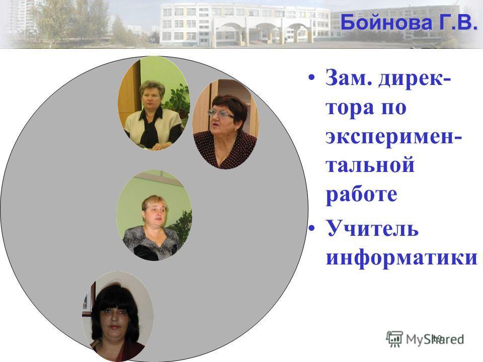 19 Бойнова Г.В. Зам. дирек- тора по эксперимен- тальной работе Учитель информатики