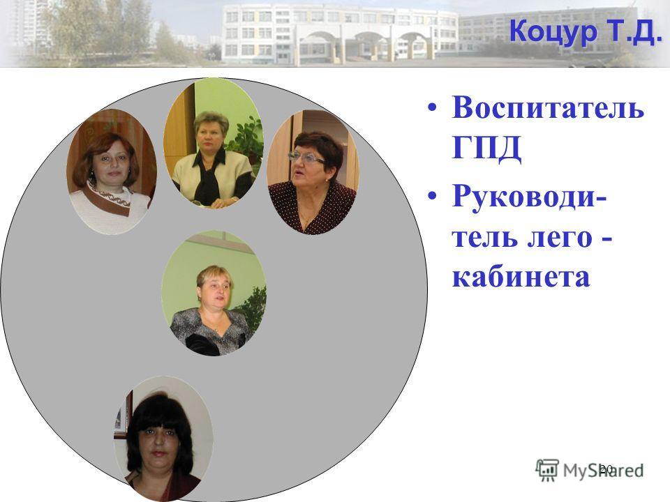 20 Коцур Т.Д. Воспитатель ГПД Руководи- тель лего - кабинета