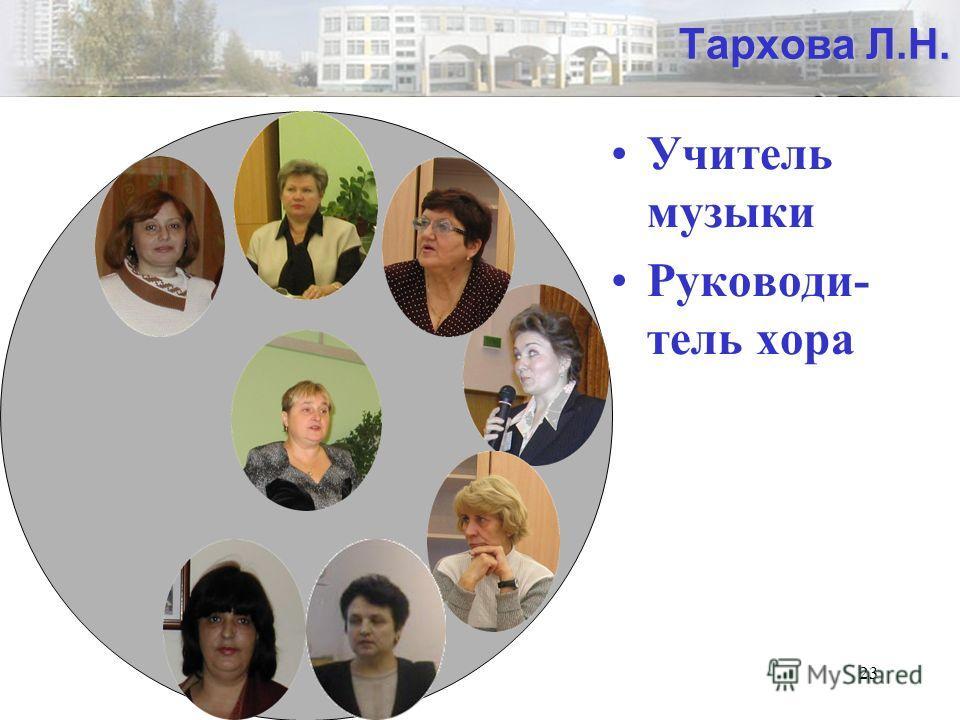 23 Тархова Л.Н. Учитель музыки Руководи- тель хора