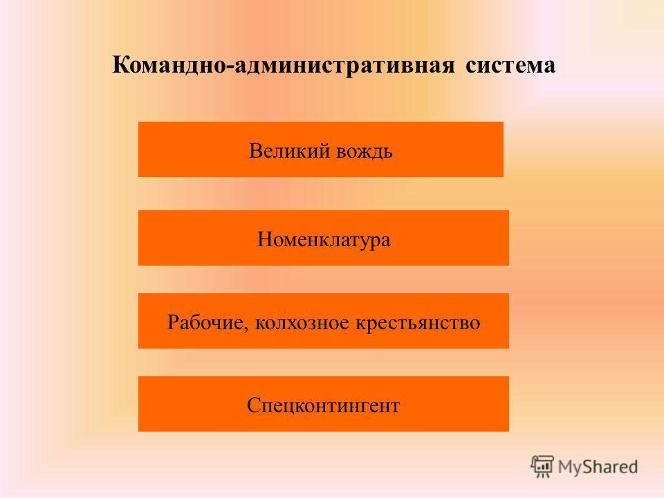 Великий вождь Номенклатура Рабочие, колхозное крестьянство Спецконтингент Командно-административная система