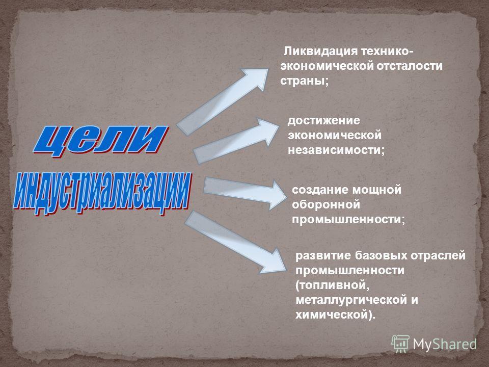 Ликвидация технико- экономической отсталости страны; достижение экономической независимости; создание мощной оборонной промышленности; развитие базовых отраслей промышленности (топливной, металлургической и химической).