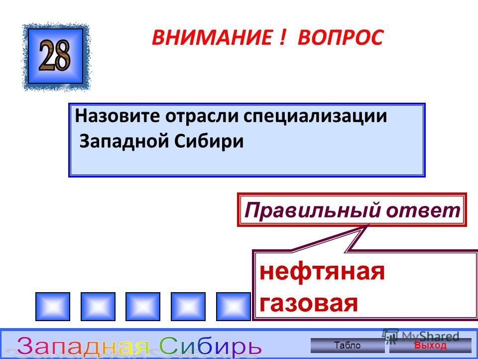 ВНИМАНИЕ ! ВОПРОС Что входит в понятие Восточный макрорегион? Правильный ответ Западная Сибирь Восточная Сибирь Дальний Восток ТаблоВыход