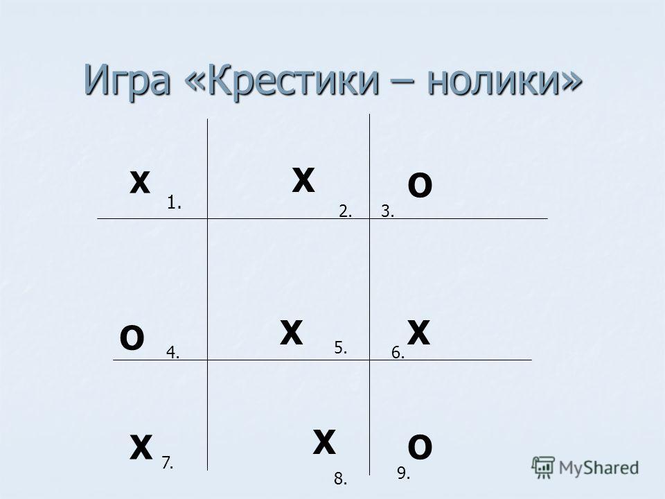 Игра «Крестики – нолики» 1. 2.3. 4. 5. 6. 7.7. 8. 9. Х Х О О ХХ Х Х О