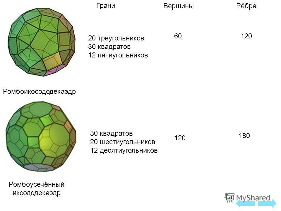 Грани ВершиныРёбра 20 треугольников 30 квадратов 12 пятиугольников 30 квадратов 20 шестиугольников 12 десятиугольников 60120 180 Ромбоикосододекаэдр Ромбоусечённый иксододекаэдр