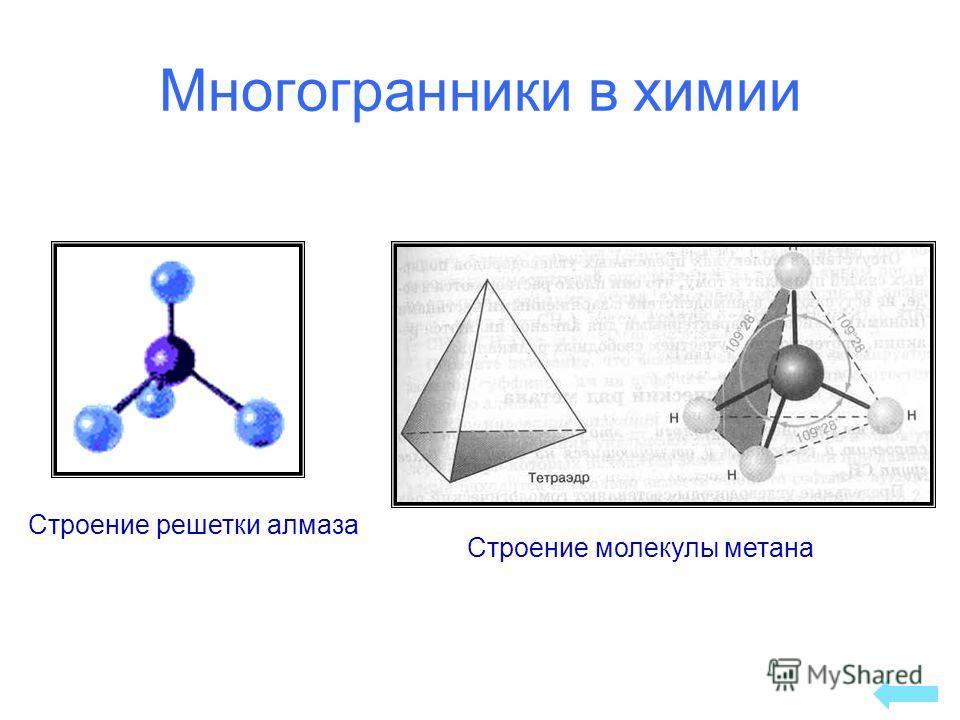 Многогранники в химии Строение молекулы метана Строение решетки алмаза