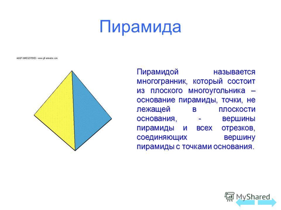 Пирамида Пирамидой называется многогранник, который состоит из плоского многоугольника – основание пирамиды, точки, не лежащей в плоскости основания, - вершины пирамиды и всех отрезков, соединяющих вершину пирамиды с точками основания.