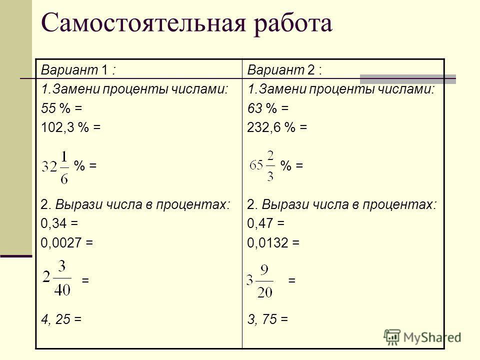 Самостоятельная работа Вариант 1 : 1.Замени проценты числами: 55 % = 102,3 % = % = 2. Вырази числа в процентах: 0,34 = 0,0027 = = 4, 25 = Вариант 2 : 1.Замени проценты числами: 63 % = 232,6 % = % = 2. Вырази числа в процентах: 0,47 = 0,0132 = = 3, 75