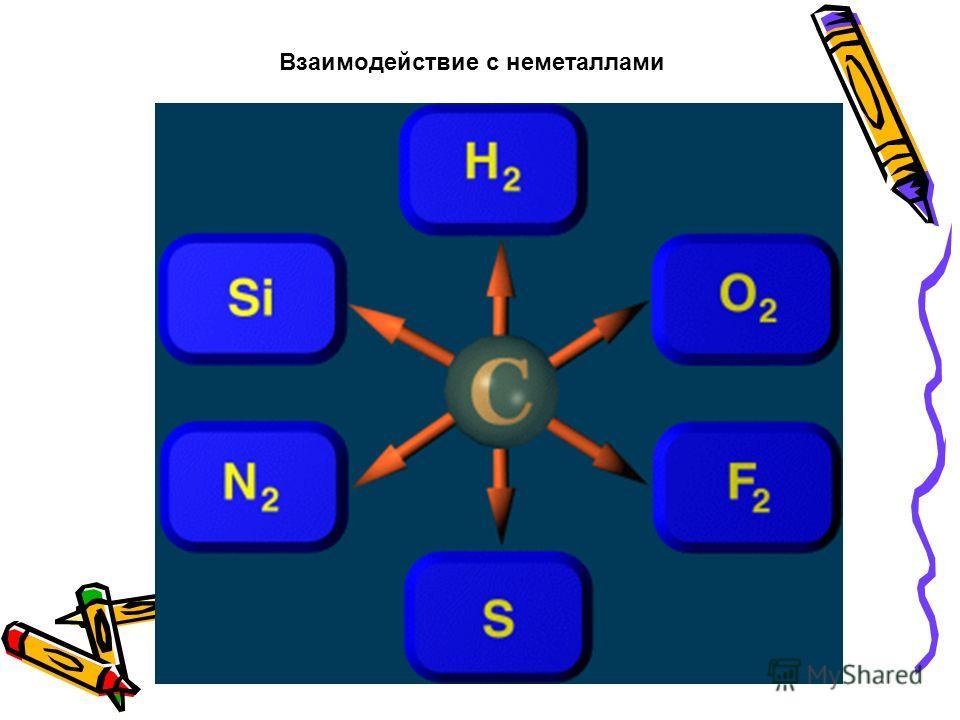 Химические свойства углерода.