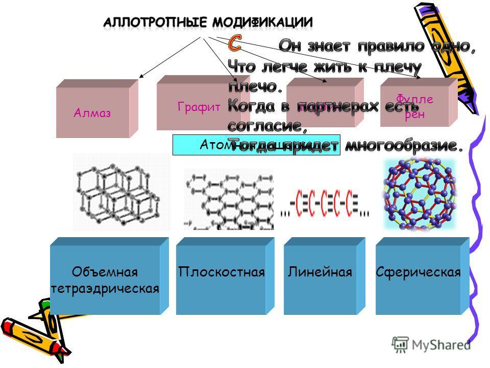 АЛЛОТРОПИЯ - способность атомов одного химического элемента образовывать несколько простых веществ. ?