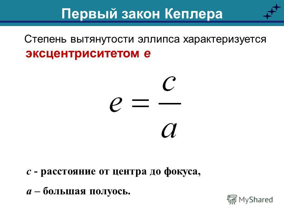 Степень вытянутости эллипса характеризуется эксцентриситетом е Первый закон Кеплера с - расстояние от центра до фокуса, а – большая полуось.