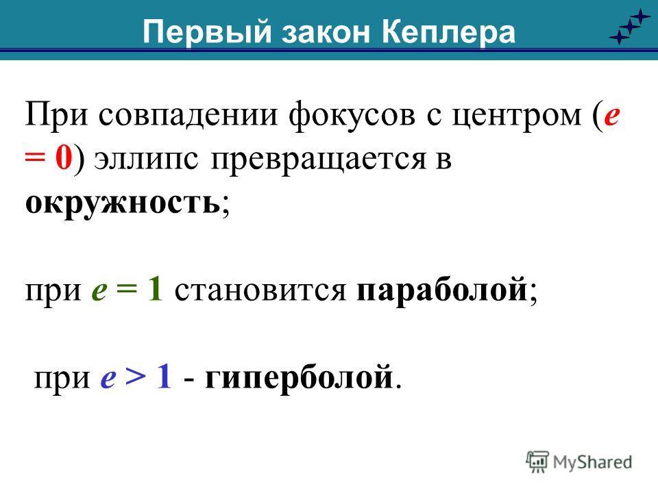 При совпадении фокусов с центром (е = 0) эллипс превращается в окружность; при е = 1 становится параболой; при е > 1 - гиперболой. Первый закон Кеплера