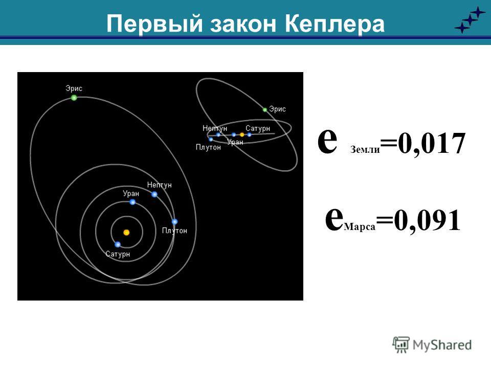 е Марса =0,091 е Земли =0,017