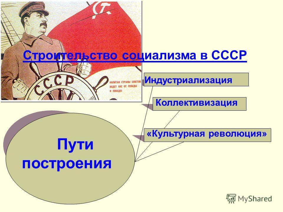 Пути построения Индустриализация «Культурная революция» Строительство социализма в СССР Коллективизация