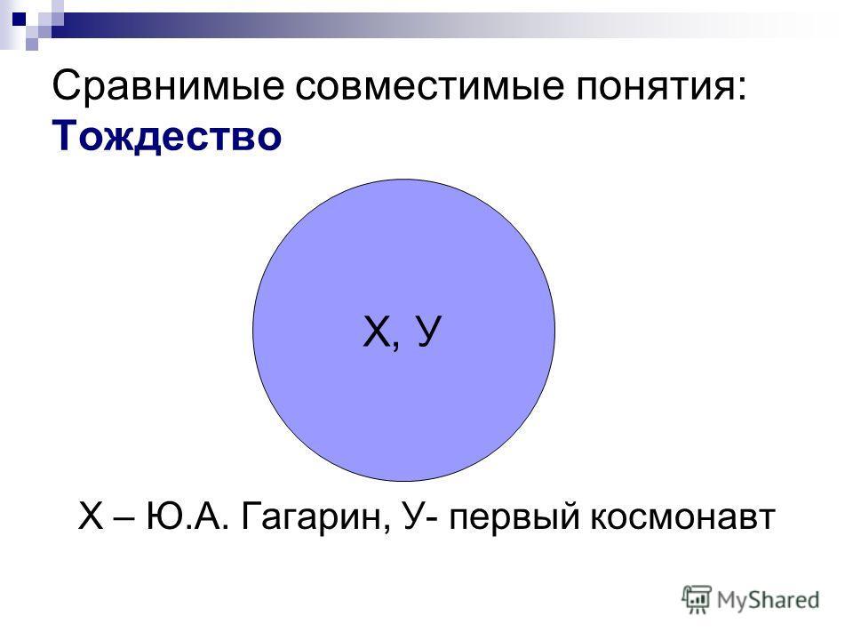Сравнимые совместимые понятия: Тождество Х – Ю.А. Гагарин, У- первый космонавт Х, У
