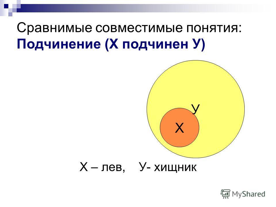 Сравнимые совместимые понятия: Подчинение (Х подчинен У) Х – лев, У- хищник У Х