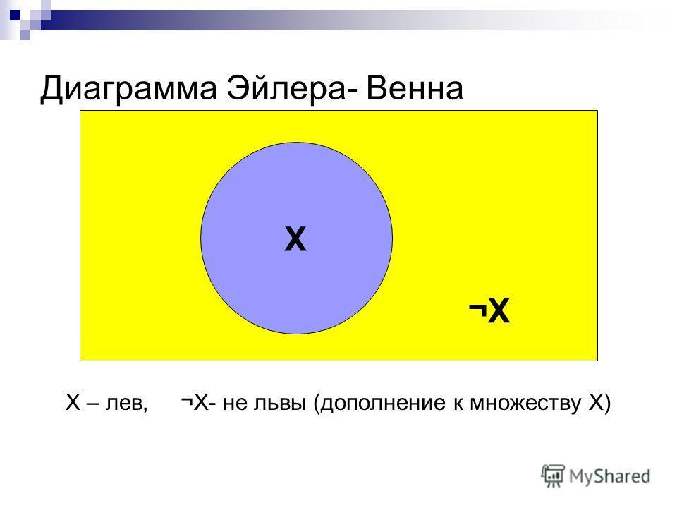 Диаграмма Эйлера- Венна Х – лев, ¬Х- не львы (дополнение к множеству Х) Х ¬Х¬Х