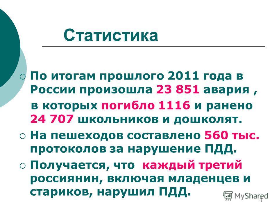 3 Статистика По итогам прошлого 2011 года в России произошла 23 851 авария, в которых погибло 1116 и ранено 24 707 школьников и дошколят. На пешеходов составлено 560 тыс. протоколов за нарушение ПДД. Получается, что каждый третий россиянин, включая м