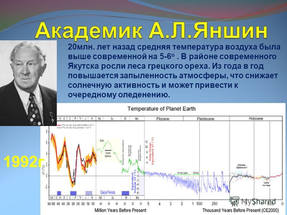 20млн. лет назад средняя температура воздуха была выше современной на 5-6 о. В районе современного Якутска росли леса грецкого ореха. Из года в год повышается запыленность атмосферы, что снижает солнечную активность и может привести к очередному олед
