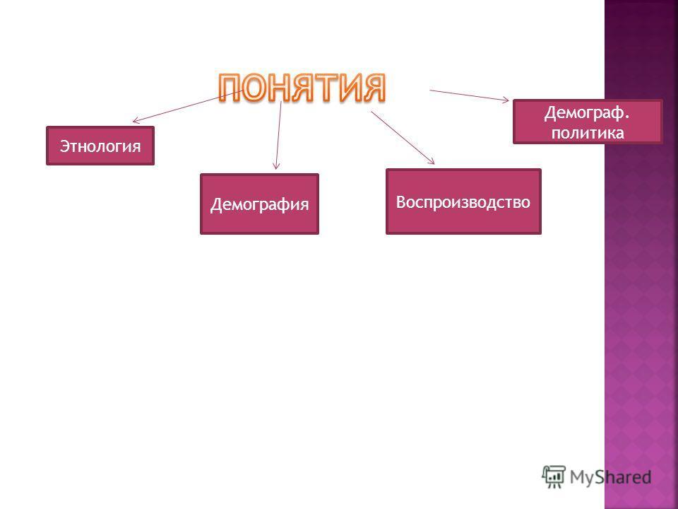 Этнология Демография Воспроизводство Демограф. политика