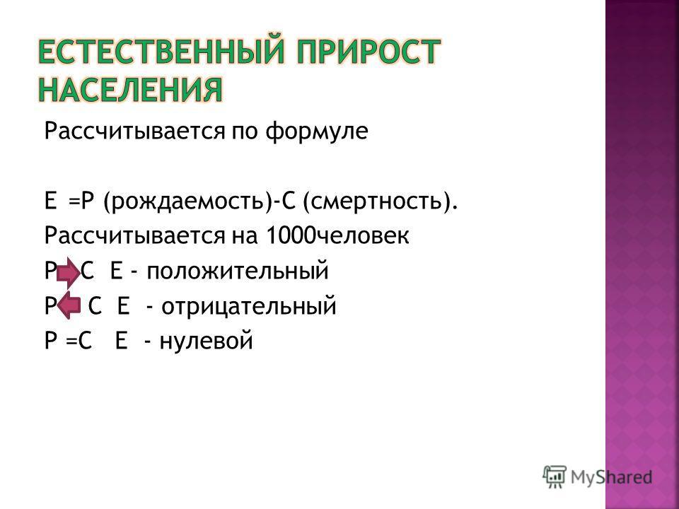 Рассчитывается по формуле Е =Р (рождаемость)-С (смертность). Рассчитывается на 1000человек Р С Е - положительный Р С Е - отрицательный Р =С Е - нулевой