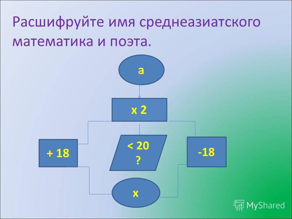 Расшифруйте имя среднеазиатского математика и поэта. а х 2 + 18 -18 х < 20 ?