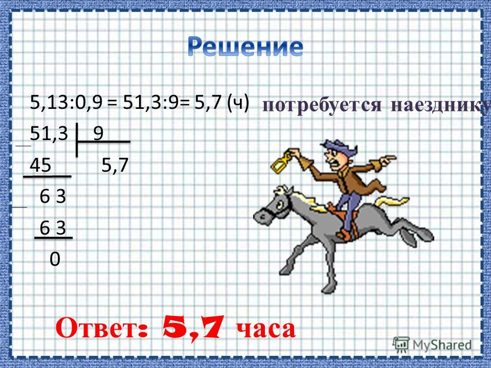 5,13:0,9 = 51,3:9= 5,7 (ч) 51,3 9 45 5,7 6 3 0 потребуется наезднику Ответ : 5,7 часа