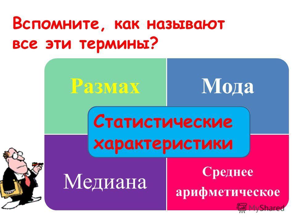 РазмахМода Медиана Среднее арифметическое Вспомните, как называют все эти термины? Статистические характеристики
