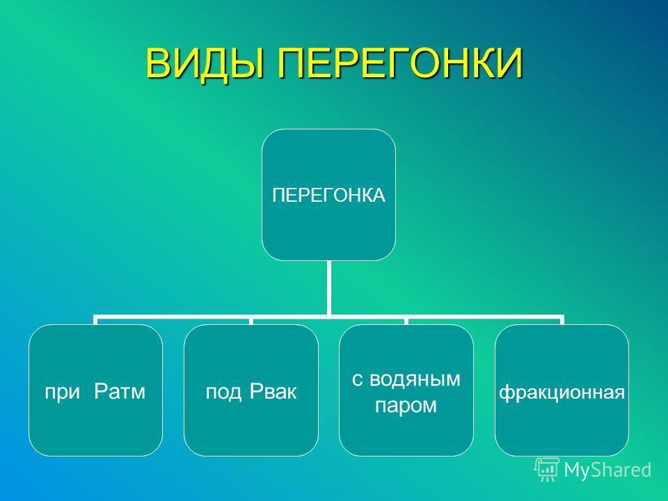 ВИДЫ ПЕРЕГОНКИ ПЕРЕГОНКА при Ратмпод Рвак с водяным паром фракционная