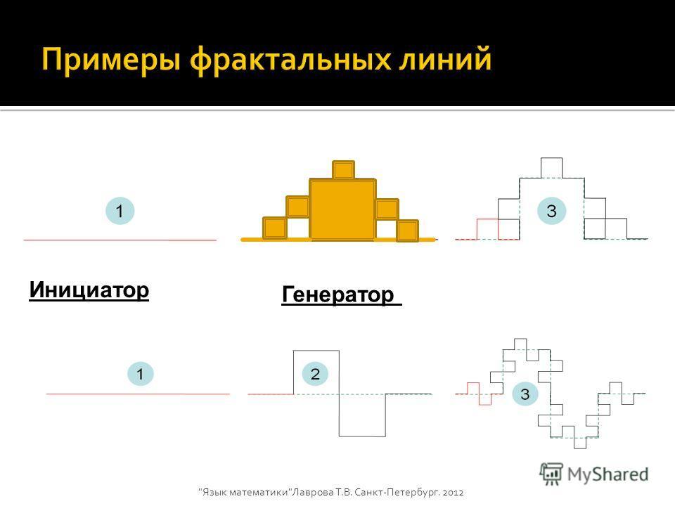 Инициатор Генератор Язык математикиЛаврова Т.В. Санкт-Петербург. 2012