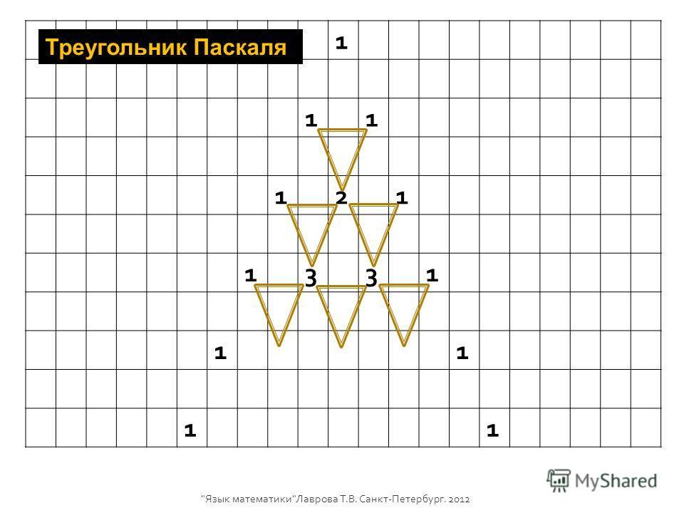 1 11 121 1331 11 11 Треугольник Паскаля Язык математикиЛаврова Т.В. Санкт-Петербург. 2012