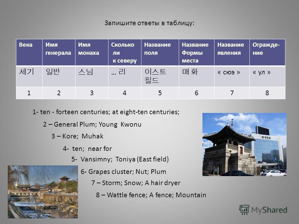 Запишите ответы в таблицу: ВекаИмя генерала Имя монаха Сколько ли к северу Название поля Название Формы места Название явления Огражде- ние … « сюэ »« ул » 12345678 1- ten - forteen centuries; at eight-ten centuries; 2 – General Plum; Young Kwonu 3 –