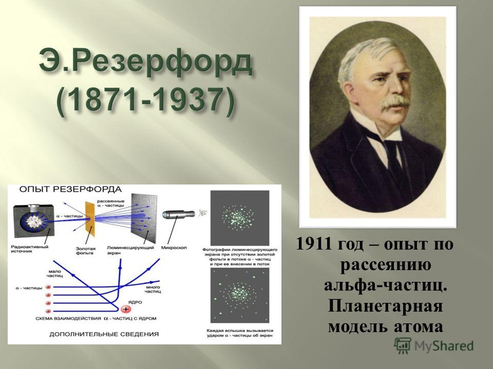 1911 год – опыт по рассеянию альфа - частиц. Планетарная модель атома