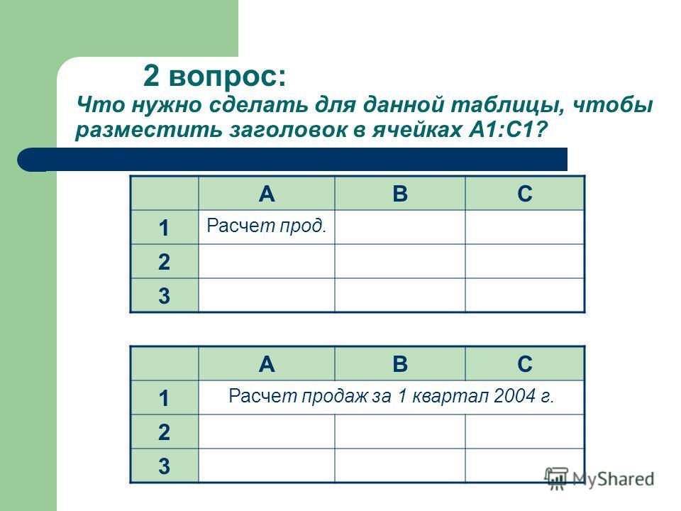 2 вопрос: Что нужно сделать для данной таблицы, чтобы разместить заголовок в ячейках А1:С1? АВС 1 Расчет прод. 2 3 АВС 1 Расчет продаж за 1 квартал 2004 г. 2 3