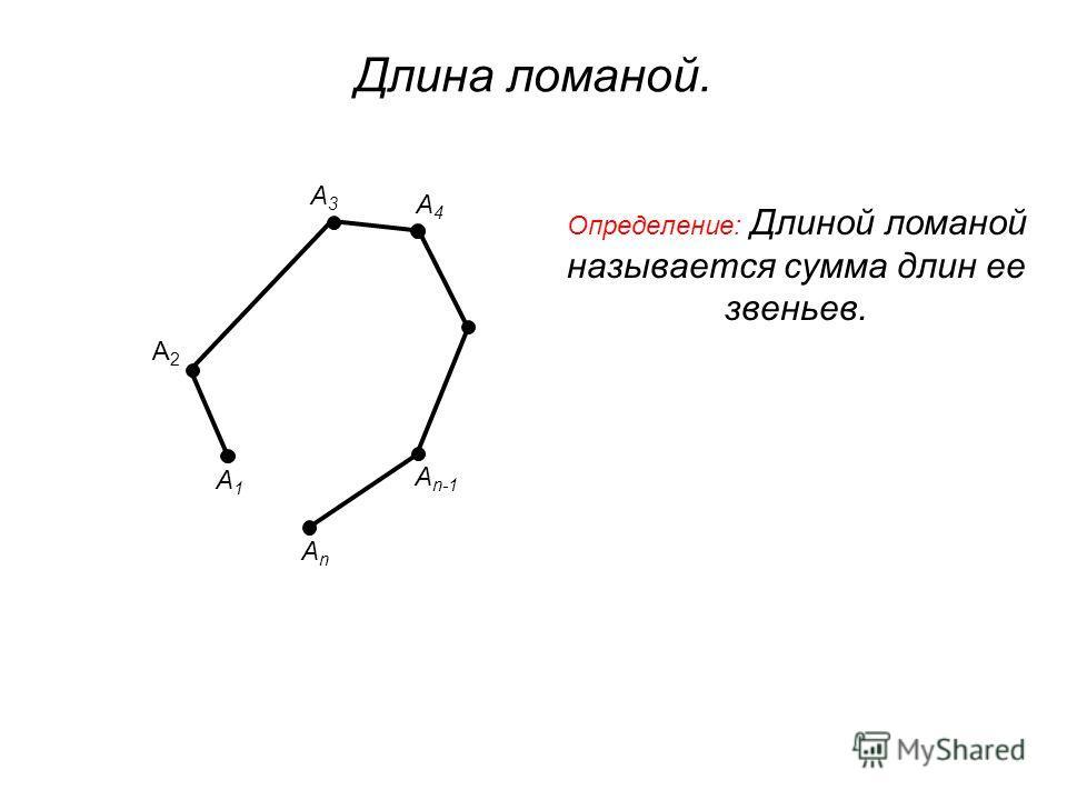 Длина ломаной. Определение: Длиной ломаной называется сумма длин ее звеньев. А1А1 А3А3 А n-1 АnАn А2А2 А4А4