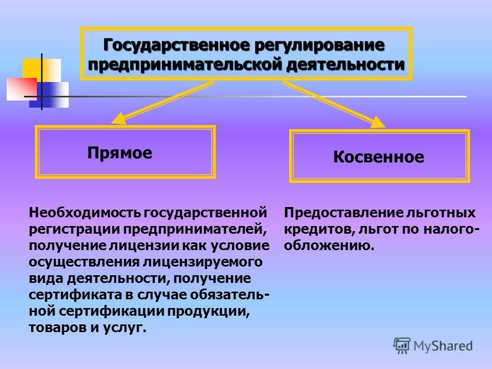 Презентация Для Специальности Коммерция