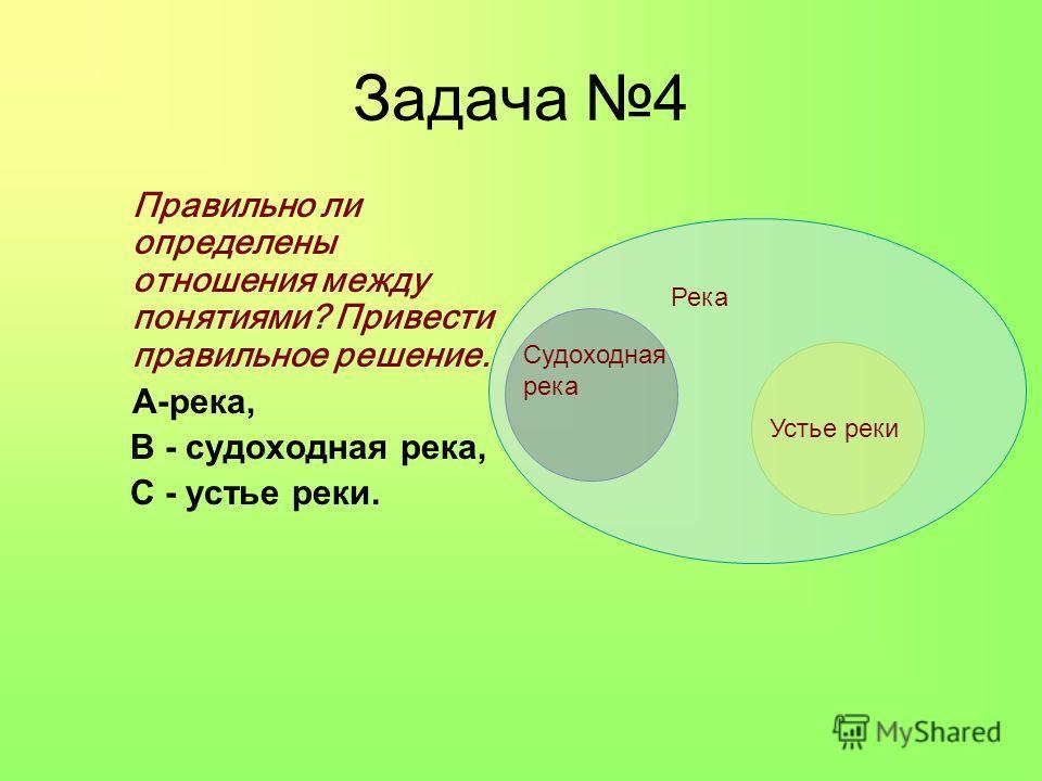 Задача 4 Правильно ли определены отношения между понятиями? Привести правильное решение. А-река, В - судоходная река, С - устье реки. Судоходная река Устье реки Река