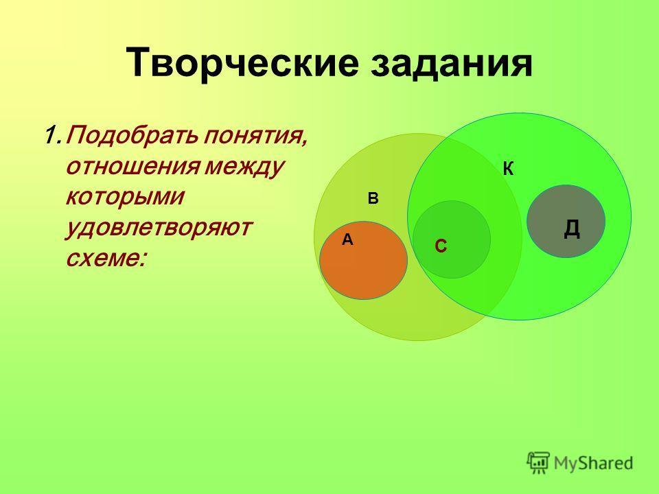 Творческие задания 1.Подобрать понятия, отношения между которыми удовлетворяют схеме: А С В К Д