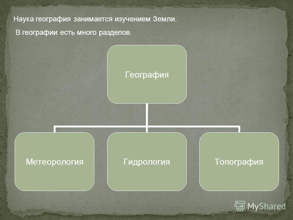 География МетеорологияГидрологияТопография Наука география занимается изучением Земли. В географии есть много разделов.
