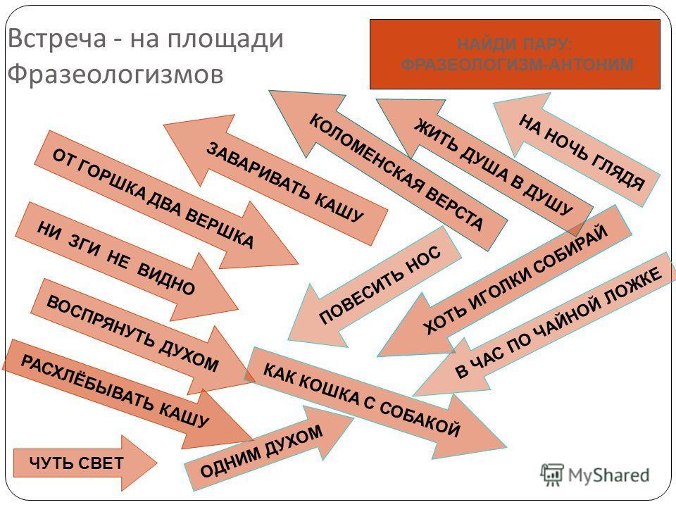 Встреча - на площади Фразеологизмов НАЙДИ ПАРУ: ФРАЗЕОЛОГИЗМ-АНТОНИМ ОТ ГОРШКА ДВА ВЕРШКА ЗАВАРИВАТЬ КАШУ НИ ЗГИ НЕ ВИДНО ВОСПРЯНУТЬ ДУХОМ КОЛОМЕНСКАЯ ВЕРСТА ХОТЬ ИГОЛКИ СОБИРАЙ ПОВЕСИТЬ НОС РАСХЛЁБЫВАТЬ КАШУ ЧУТЬ СВЕТ НА НОЧЬ ГЛЯДЯ ЖИТЬ ДУША В ДУШУ