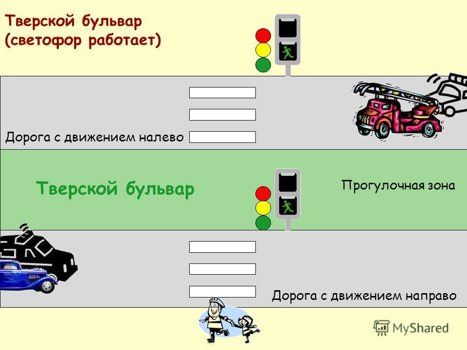Тверской бульвар Тверской бульвар (светофор работает) Дорога с движением налево Дорога с движением направо Прогулочная зона